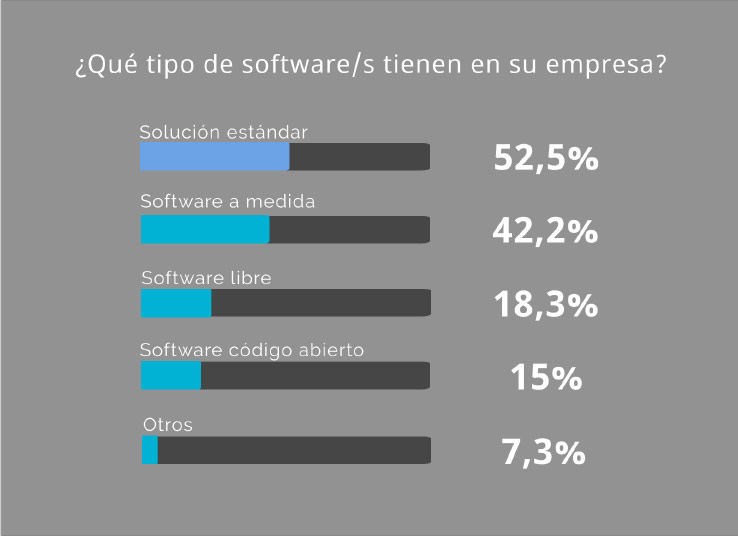 tipo-de-software-empresa