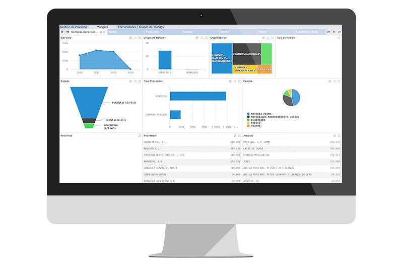 gestion-compras-aprovisionamiento-libra-erp-dashboard-2